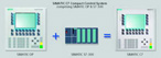 西门子 SIMATIC C7 PLC
