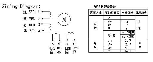 57方系列步进电机
