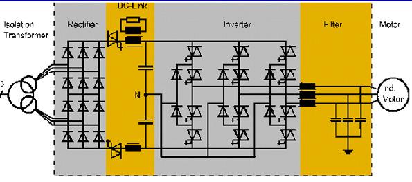 abb变频器acs1000 系列