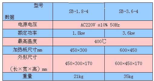 电热板控制电路采用双向可控硅作为控温元件,由阻容移相触发电路