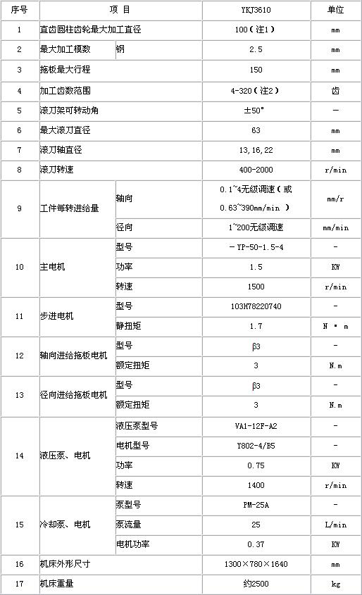 宁江机床 ykj3610 数控高效卧式滚齿机床
