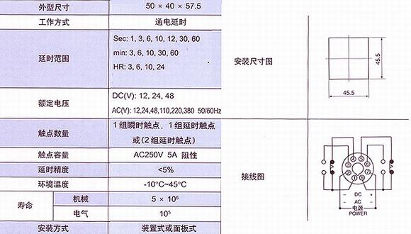 "<img src=""/MImg//MImg/2008/07/09/13/fulidqlqcom1336290971.jpg|"" border=""0"" alt=""公司图片"" /> 本公司主要生产、经营各种高低压电气配件及成套设备、路灯控制器、光控器、各种固态继电器、调压器、小功率继电器、计时器、磁性开关、各种电力电气、仪器仪表、各种温度、湿度压力等控制器、各种行程开关、微动开关"