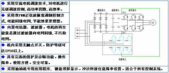 nbb-bh能量回馈四象限变频器