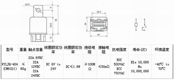 方权专业生产各种小型继电器,大功率继电器,磁保持继电器