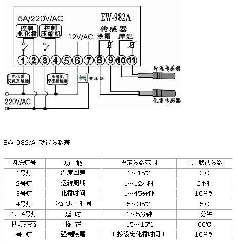 ew-982a冷库智能温度控制器
