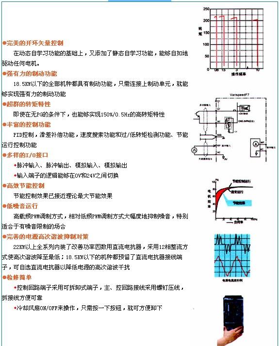 安川 节能型电流矢量控制变频器(代理)
