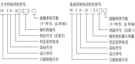 德力西 lw5d-16系列万能转换开关