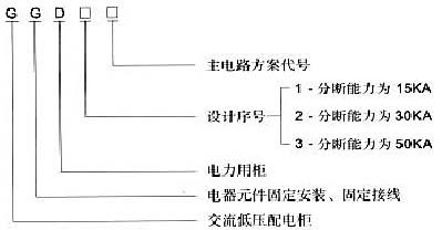 额定工作电流至3150a的配电系统中做为动力,照明及配电设备的电能转换