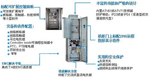 施耐德工程型柜式变频器全新发布