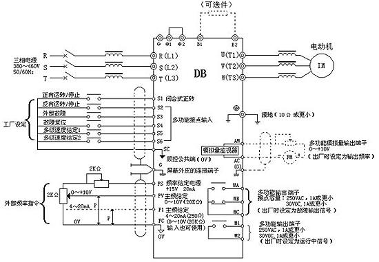 1.产品主要器件均采用进口原装件,兼顾EMC设计,系统抗干扰能力强,并能降低和减少产品运行中对电网的谐波污染。 2.全系列模块化标准设计,系统(PCB)表面贴装(SMT)技术,三防漆全工艺处理。 3.系统设有过电压、欠电压、过电流、漏电流、过热等多重保护,保障系统运行安全、可靠。 4.