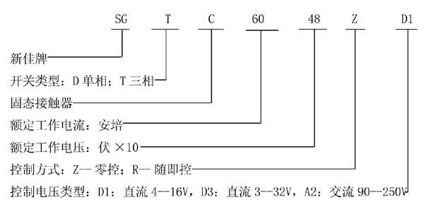 威海星佳 低压并联电容器投切开关,复合固态继电器 资料
