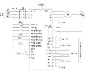 正弦sine321旋切机专用变频器
