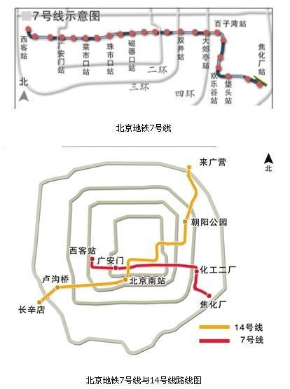 北京地铁7号线与14号线路线示意图