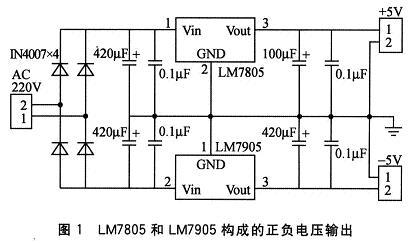 lm7805和lm7950构成的正负电压输出
