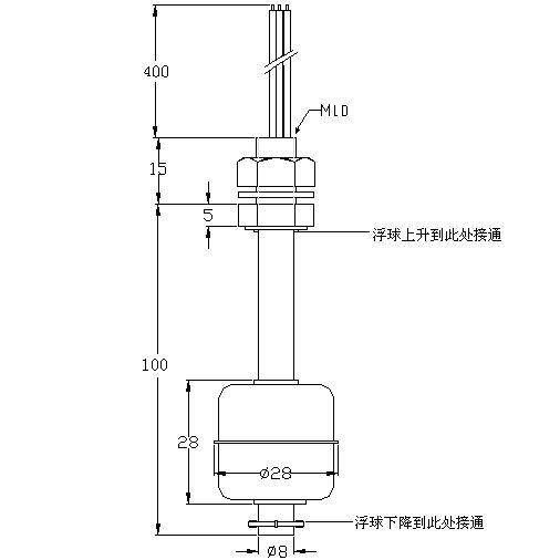 工作原理: 液位开关由磁簧开关和浮子组成,磁簧开关封装于导杆内,浮子中装有环形磁铁,当浮子随被测液位上下移动时,其内部的磁铁吸引磁簧开关触点动作,从而检测出液位位置以作为液位的控制或指示。 应用范围: 该产品主要应用于家用电器(如:纯水机、饮水机、开饮机、加湿器、除湿机、电热水器、空调设备、家庭自来水直饮系统等)、工业设备(如:空油压机、冷风机、排水器、润滑油系统)、园艺设备、医疗器材、美容美发器材、水族养殖和工业净水、污水处理系统、自动门控系统等行业。依据不同客户,不同环境的特殊需求,产品均有多种尺