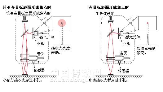 电路 电路图 电子 原理图 526_297
